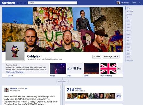 Todo sobre el Timeline para Páginas Facebook
